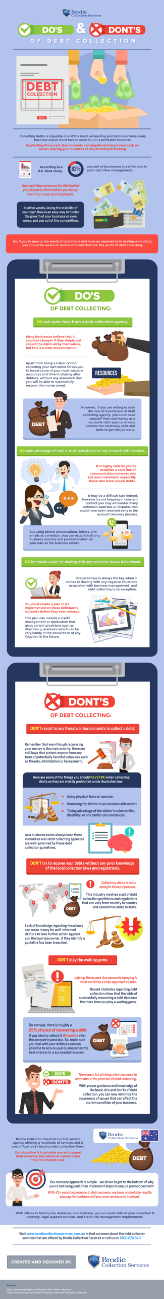 Do's and Don'ts of Debt Collection
