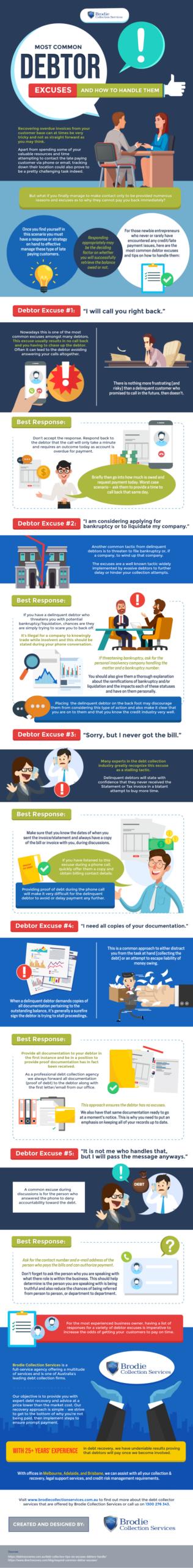 Most Common Debtor Excuses