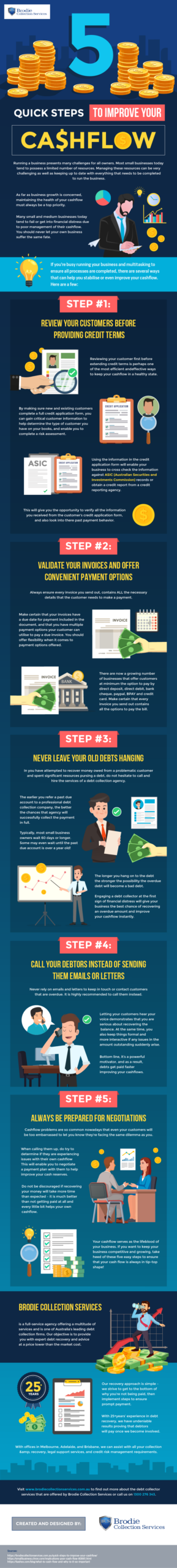 Quick Steps To Improve Your Cashflow